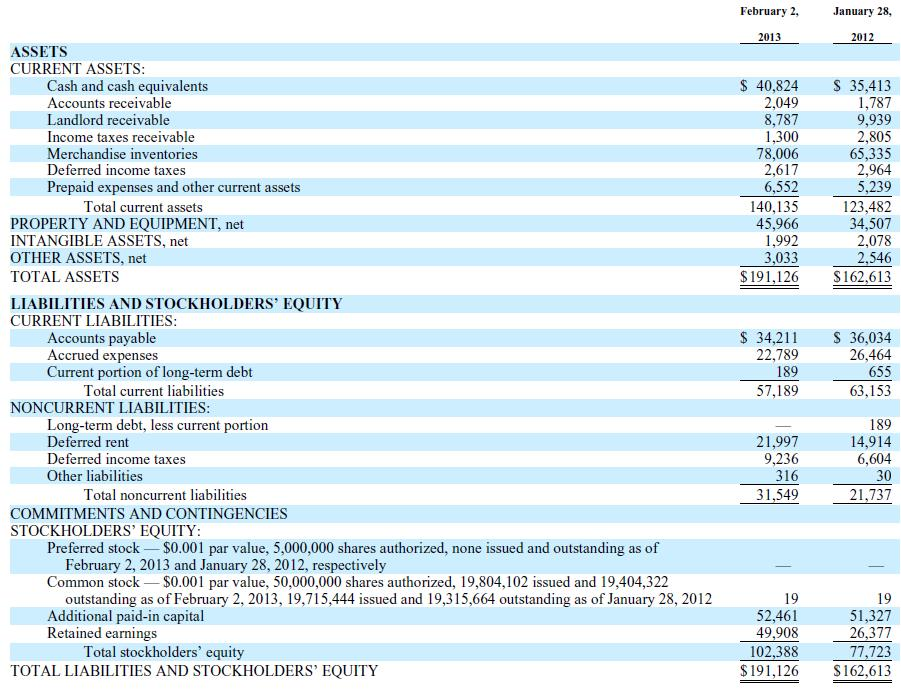 Gordmans balance sheet