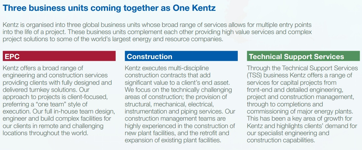 Kentz business